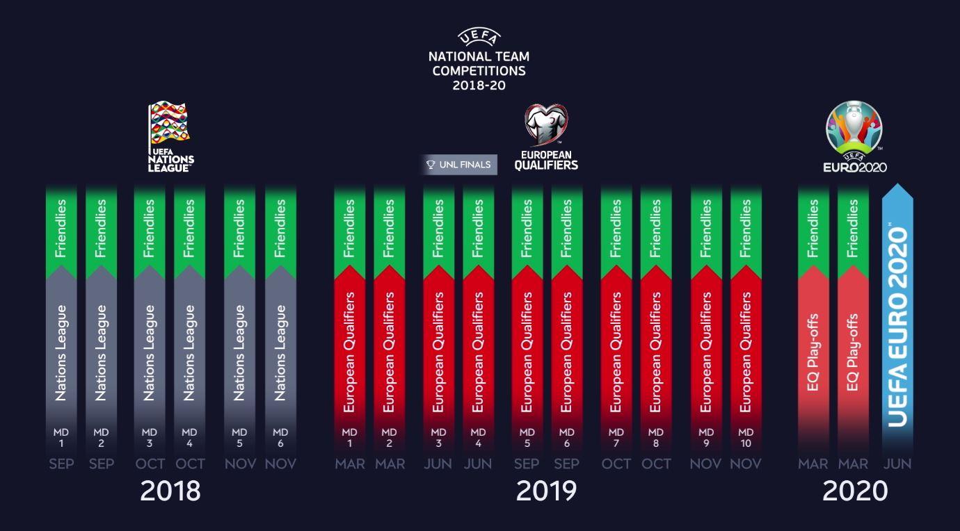 euro 2019 gruppenphase