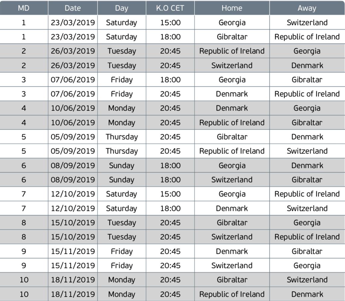 Calendario 2020 Ticino.Associazione Svizzera Di Football Qualificazioni All Euro